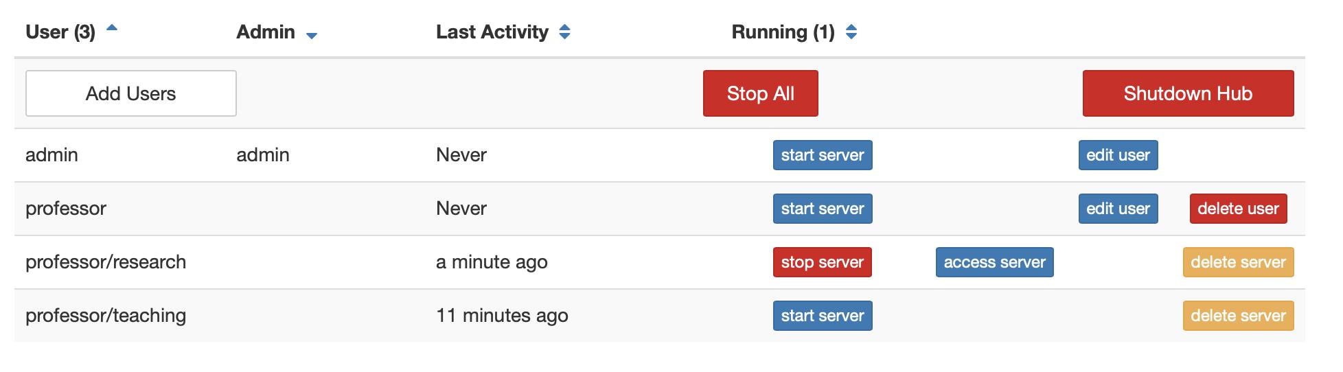 Configuring user environments — JupyterHub 1 0 0 documentation